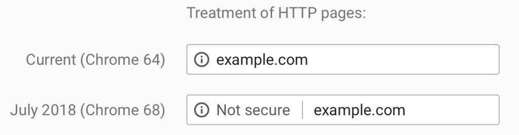 Chrome 68 - HTTP
