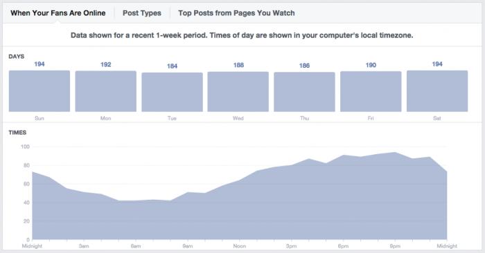 facebook-fans-online